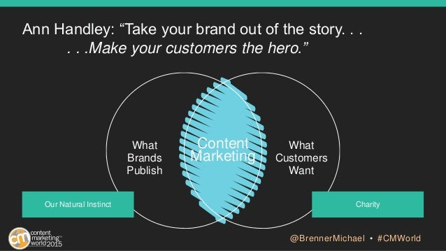 """Ann Handley: """"Take your brand out of the story. . . . . .Make your customers the hero."""" Our Natural Instinct Content Marke..."""