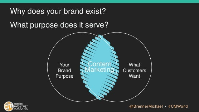 Content Marketing Your Brand Purpose What Customers Want @BrennerMichael • #CMWorld Why does your brand exist? What purpos...