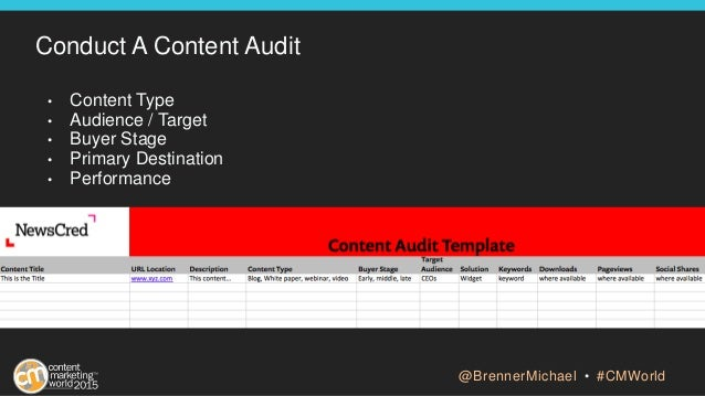 Conduct A Content Audit • Content Type • Audience / Target • Buyer Stage • Primary Destination • Performance @BrennerMicha...