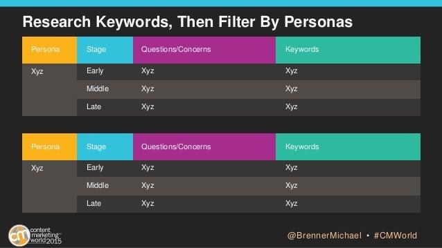 Xyz Early Xyz Late Xyz Xyz Persona Questions/Concerns Xyz Middle Xyz Xyz Keywords Xyz Early Xyz Late Xyz Xyz Persona Quest...