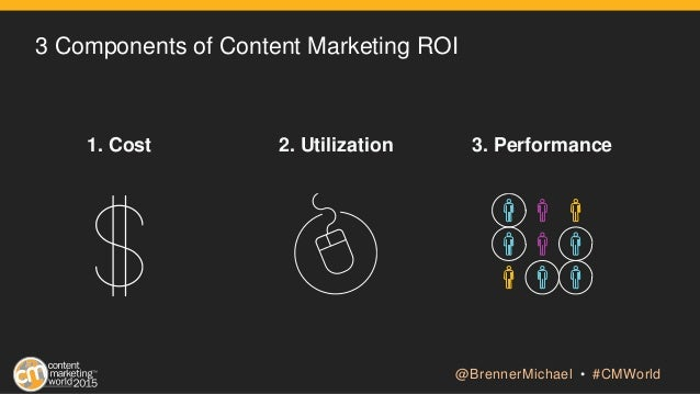 3 Components of Content Marketing ROI 1. Cost 2. Utilization 3. Performance @BrennerMichael • #CMWorld