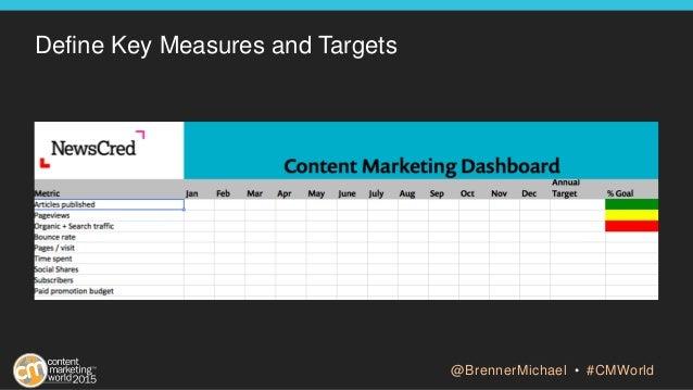 Define Key Measures and Targets @BrennerMichael • #CMWorld