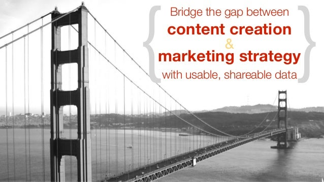 Bridge the gap between content creation marketing strategy{ & }with usable, shareable data