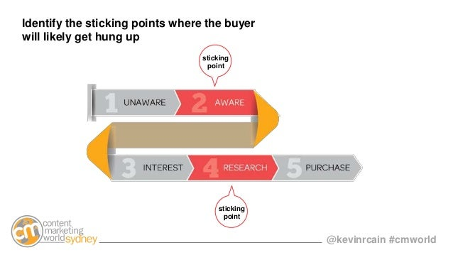 @kevinrcain #cmworld Identify the sticking points where the buyer will likely get hung up sticking point sticking point