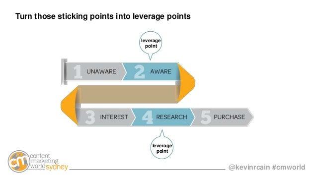 @kevinrcain #cmworld leverage point Turn those sticking points into leverage points leverage point