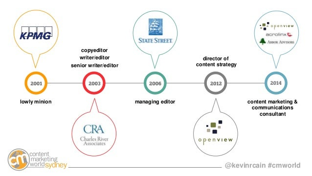 @kevinrcain #cmworld director of content strategy managing editorlowly minion copyeditor writer/editor senior writer/edito...