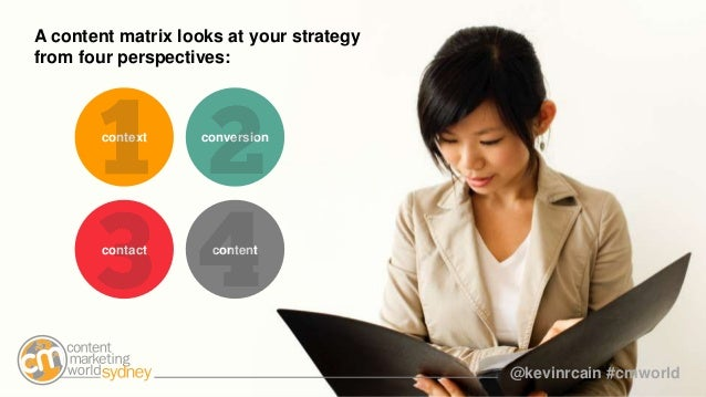 @kevinrcain #cmworld@kevinrcain #cmworld context conversion contact content A content matrix looks at your strategy from f...