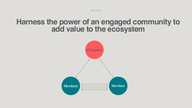 Measuring the Success of Your Community Slide 3
