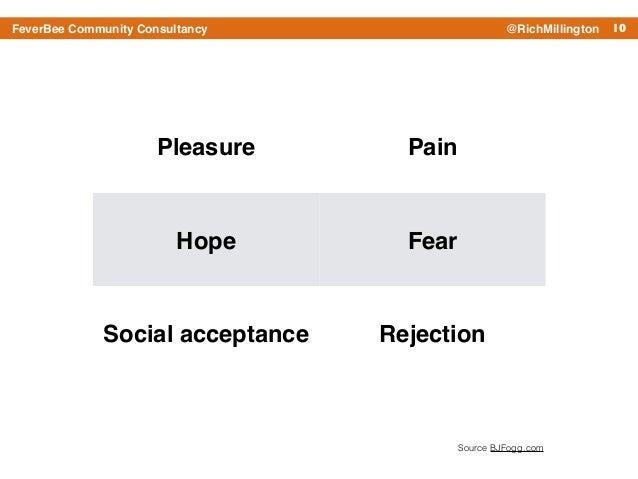 10FeverBee Community Consultancy @RichMillington Pleasure Pain Hope Fear Social acceptance Rejection Source BJFogg.com