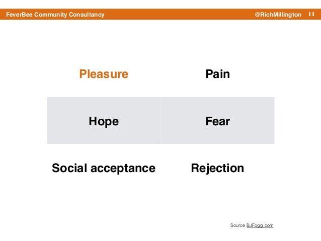 11FeverBee Community Consultancy @RichMillington Pleasure Pain Hope Fear Social acceptance Rejection Source BJFogg.com