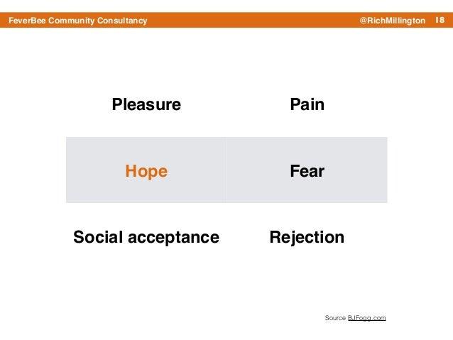 18FeverBee Community Consultancy @RichMillington Pleasure Pain Hope Fear Social acceptance Rejection Source BJFogg.com