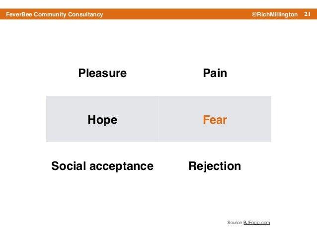 21FeverBee Community Consultancy @RichMillington Pleasure Pain Hope Fear Social acceptance Rejection Source BJFogg.com