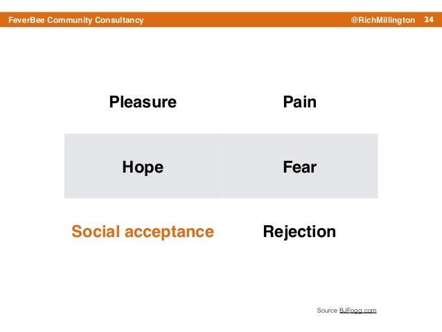24FeverBee Community Consultancy @RichMillington Pleasure Pain Hope Fear Social acceptance Rejection Source BJFogg.com