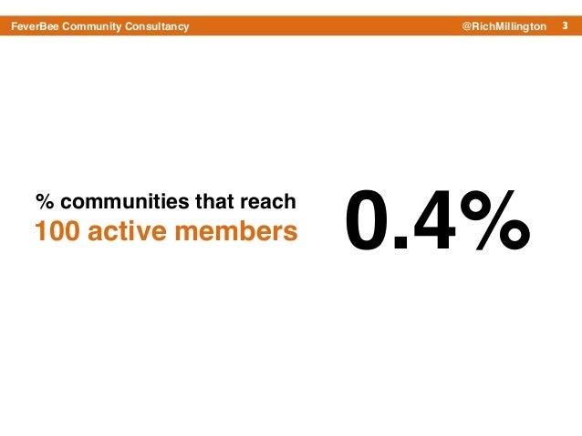 3FeverBee Community Consultancy @RichMillington % communities that reach ! 100 active members 0.4%
