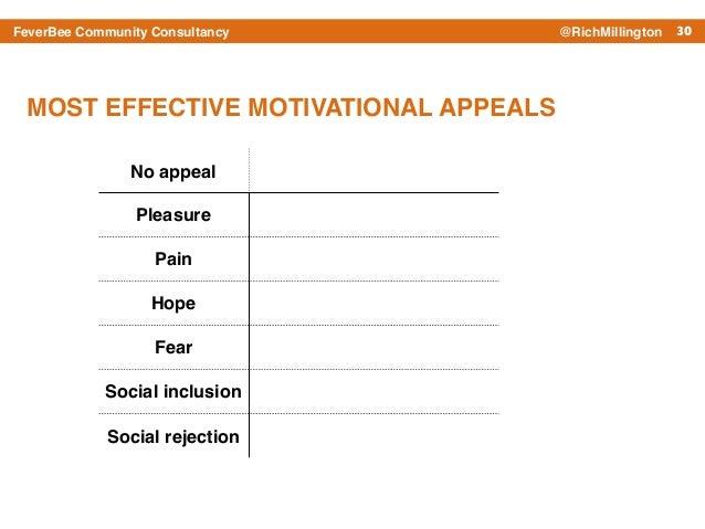 30FeverBee Community Consultancy @RichMillington MOST EFFECTIVE MOTIVATIONAL APPEALS No appeal Pleasure Pain Hope Fear Soc...