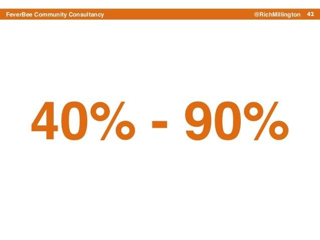 42FeverBee Community Consultancy @RichMillington 40% - 90%