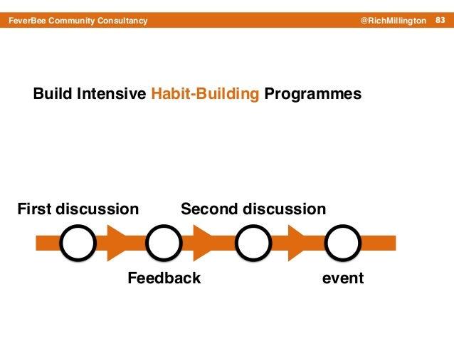 83FeverBee Community Consultancy @RichMillington Build Intensive Habit-Building Programmes Awareness Visit Registration Pa...