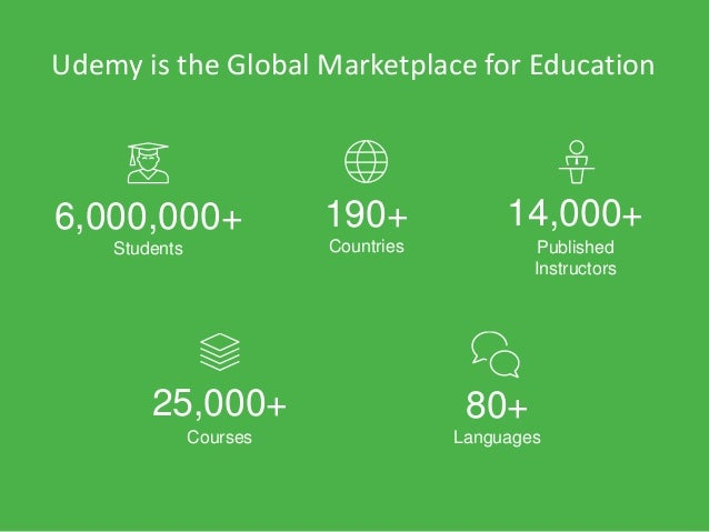 Udemy's Instructor Community: Engagement with a Purpose by Eliza Davidson Slide 3