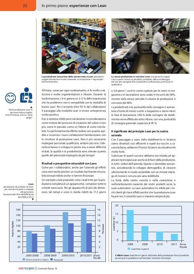 In primo piano: esperienze con Lean  22  Systemintegrator  La produzione Saia prima della conversione a Lean: postazioni s...