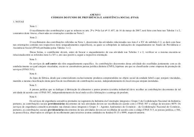 ANEXO I CÓDIGOS DO FUNDO DE PREVIDÊNCIA E ASSISTÊNCIA SOCIAL (FPAS) 1. NOTAS Nota 1: O recolhimento das contribuições a qu...