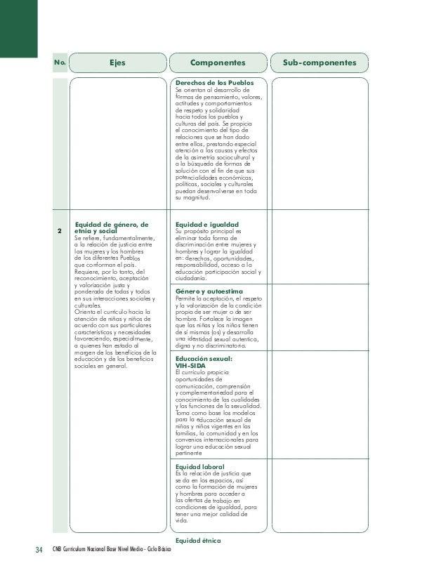 34 CNB Curriculum Nacional Base Nivel Medio - Ciclo Básico  Ejes  Componentes  Sub-componentes  Equidad de género, de etni...