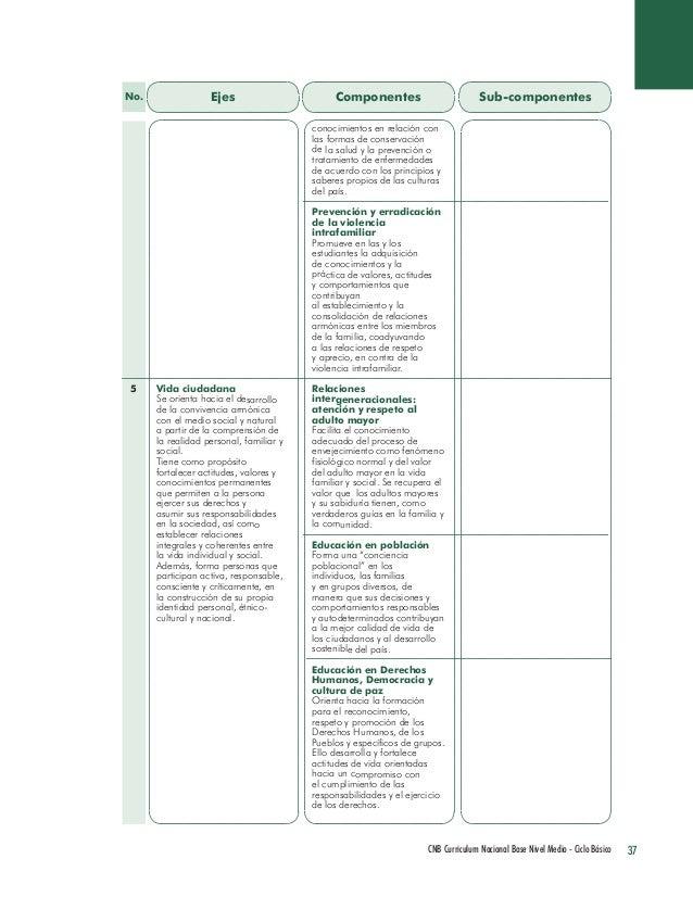 37 CNB Curriculum Nacional Base Nivel Medio - Ciclo Básico  Ejes  Componentes  Sub-componentes  Vida ciudadana  Se orienta...
