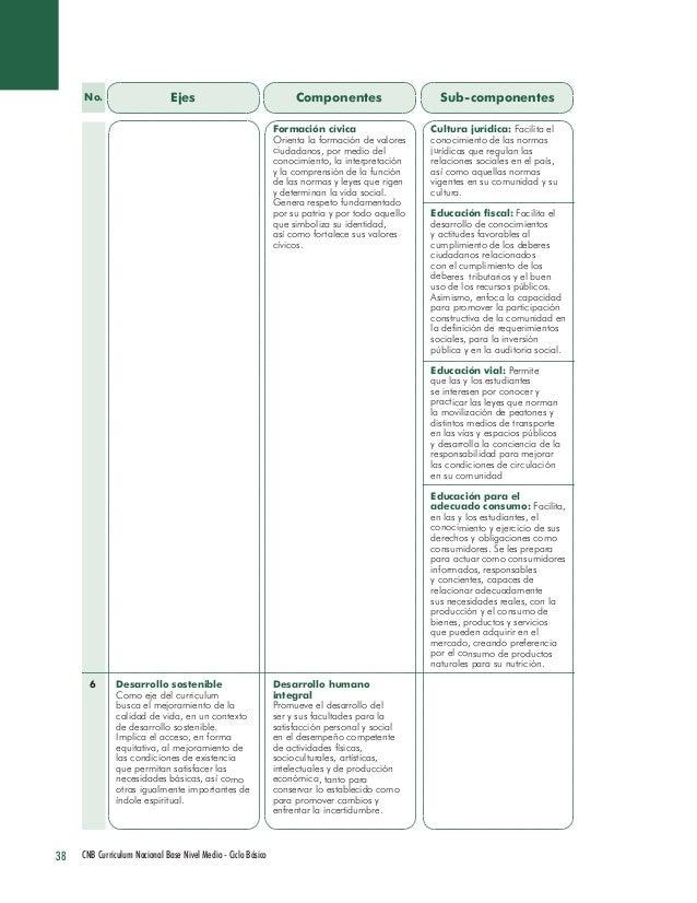 38 CNB Curriculum Nacional Base Nivel Medio - Ciclo Básico  Ejes  Componentes  Sub-componentes  Desarrollo sostenible  Com...