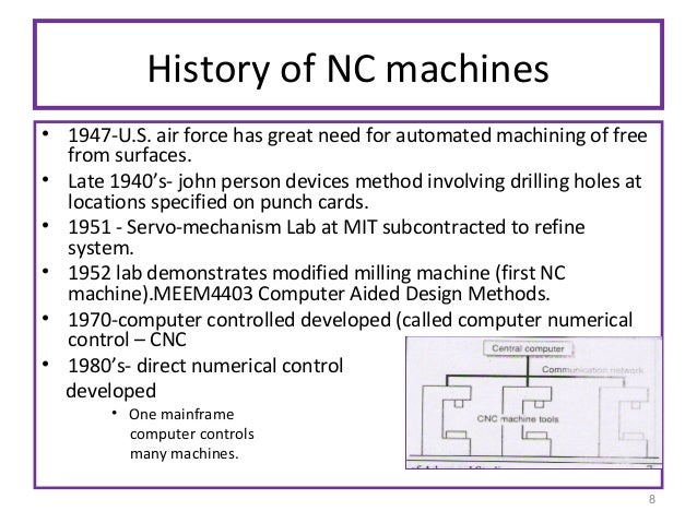 The History of Computer Numerical Control (CNC)