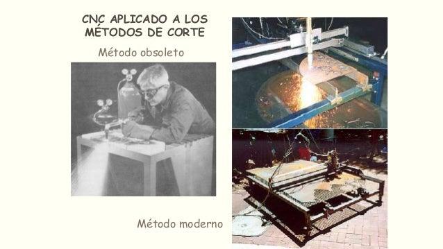 CNC APLICADO A LOS MÉTODOS DE CORTE Método obsoleto Método moderno
