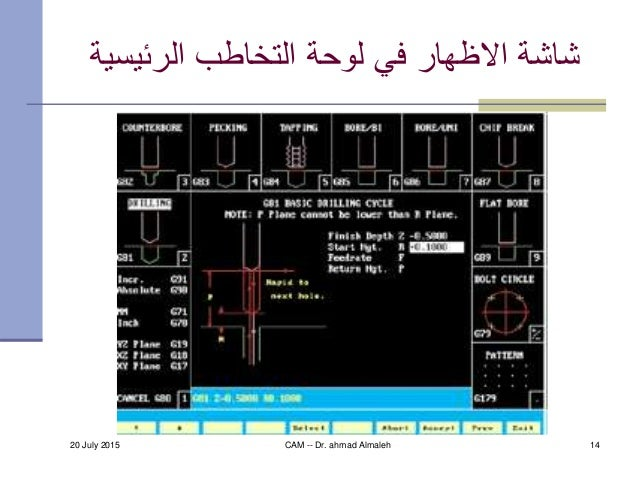 20 July 2015 CAM -- Dr. ahmad Almaleh 14 الرئيسي التخاطب لوحة في االظهار شاشةة