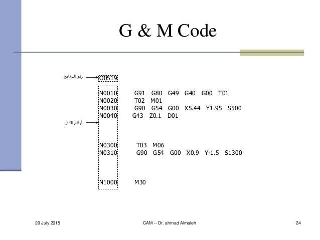 20 July 2015 CAM -- Dr. ahmad Almaleh 24 G & M Code O0519 N0010 G91 G80 G49 G40 G00 T01 N0020 T02 M01 N0030 G90 G54 G00 X5...