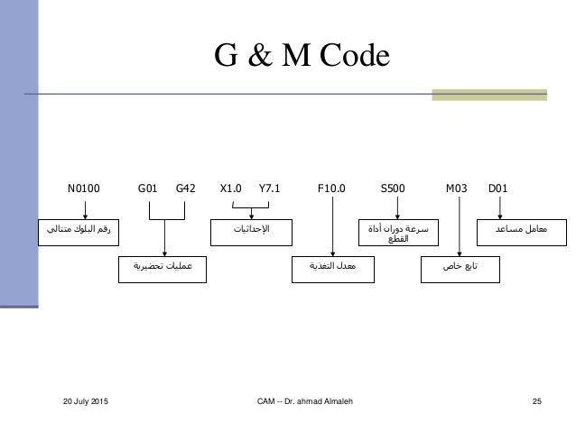 20 July 2015 CAM -- Dr. ahmad Almaleh 25 G & M Code متتالي البلوك رقم تحضيرية عمليات اإلحداثيات التغذية معد...