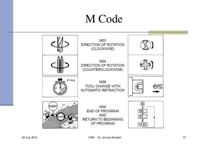 20 July 2015 CAM -- Dr. ahmad Almaleh 27 M Code