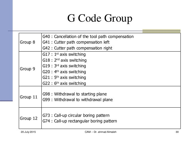 20 July 2015 CAM -- Dr. ahmad Almaleh 30 G Code Group Group 8 G40 : Cancellation of the tool path compensation G41 : Cutte...