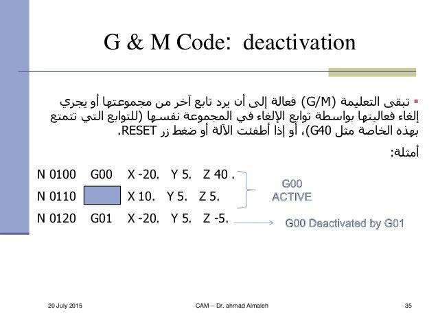 20 July 2015 CAM -- Dr. ahmad Almaleh 35 G & M Code: deactivation التعليمة تبقى(G/M)يجري أو مجموعتها من آخر...