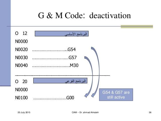 20 July 2015 CAM -- Dr. ahmad Almaleh 36 G & M Code: deactivation O 12 N0000 N0020 ………………………..G54 N0030 …………………………G57 N004...