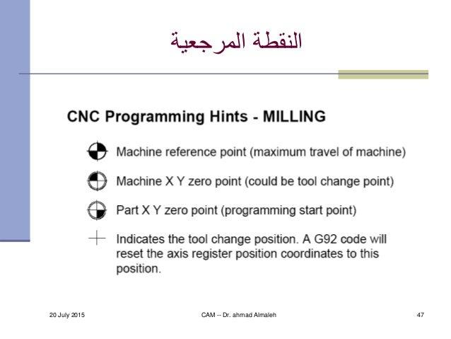 20 July 2015 CAM -- Dr. ahmad Almaleh 47 المرجعية النقطة