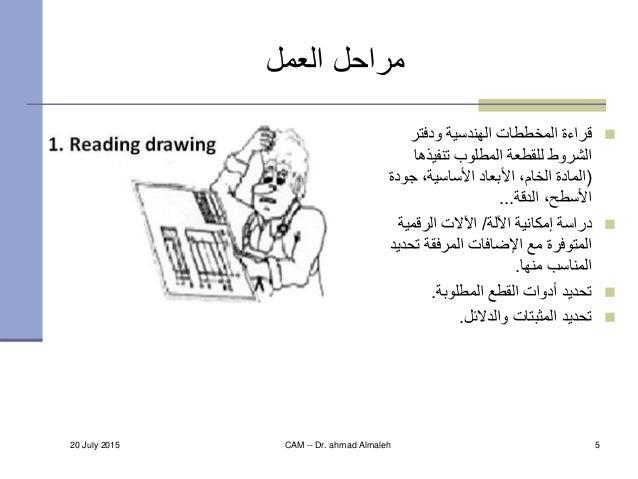 20 July 2015 CAM -- Dr. ahmad Almaleh 5 العمل مراحل ودفتر الهندسية المخططات قراءة تنفيذها المطلوب للقطعة...