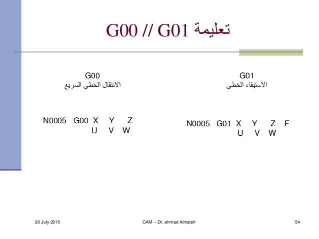 20 July 2015 CAM -- Dr. ahmad Almaleh 54 تعليمةG00 // G01 G00 السريع الخطي االنتقال G01 الخطي االستيفاء N0005 ...