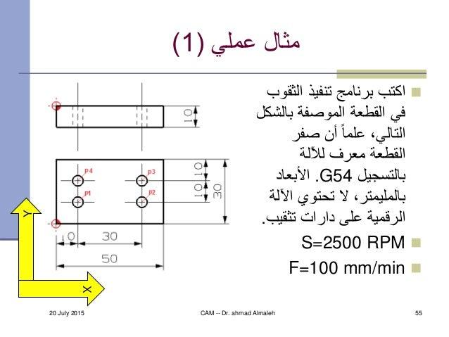 عملي مثال(1) الث تنفيذ برنامج اكتبقوب بال الموصفة القطعة فيشكل صفر أن ًاعلم ،التالي لآ...