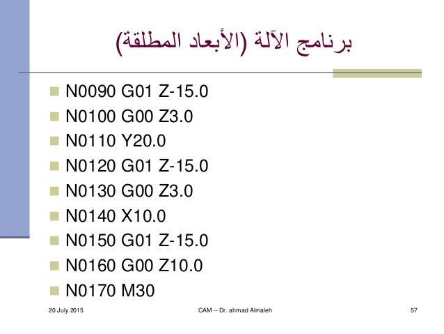 اآللة برنامج(المطلقة األبعاد)  N0090 G01 Z-15.0  N0100 G00 Z3.0  N0110 Y20.0  N0120 G01 Z-15.0  N0130 G00 Z3....