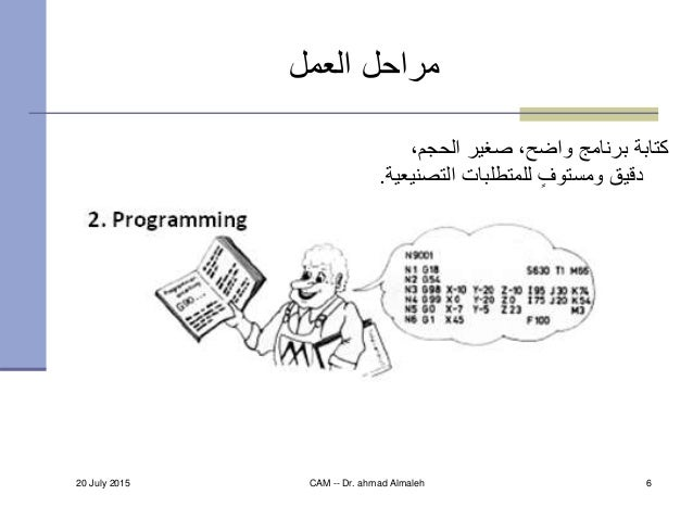 20 July 2015 CAM -- Dr. ahmad Almaleh 6 العمل مراحل ،الحجم صغير ،واضح برنامج كتابة الت للمتطلبات ٍومستو...