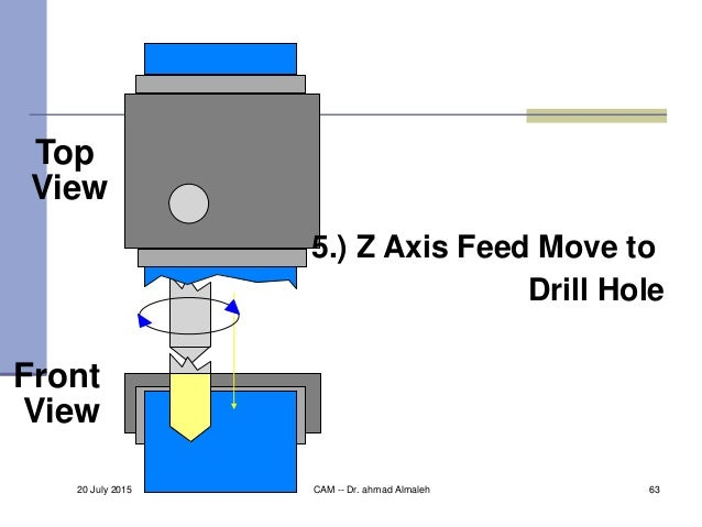 Top View Front View 5.) Z Axis Feed Move to Drill Hole 20 July 2015 CAM -- Dr. ahmad Almaleh 63