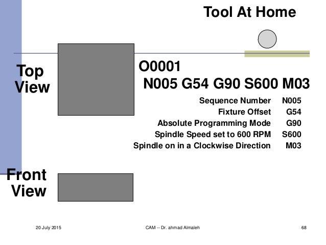 Top View Front View Tool At Home O0001 N005 G54 G90 S600 M03 N005Sequence Number G54Fixture Offset G90Absolute Programming...