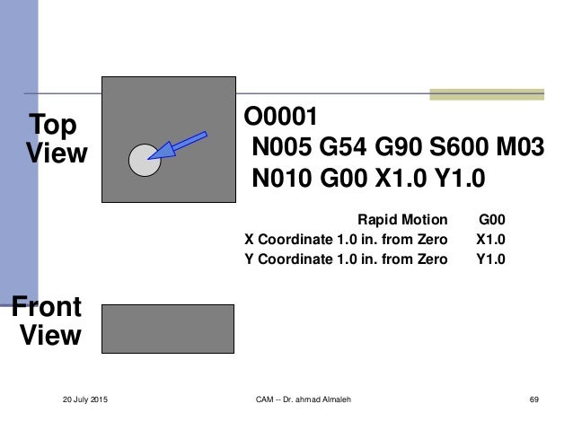 Top View Front View O0001 N005 G54 G90 S600 M03 N010 G00 X1.0 Y1.0 G00Rapid Motion X1.0X Coordinate 1.0 in. from Zero Y1.0...