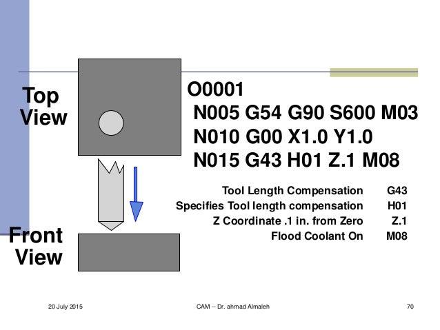Top View Front View O0001 N005 G54 G90 S600 M03 N010 G00 X1.0 Y1.0 N015 G43 H01 Z.1 M08 G43Tool Length Compensation H01Spe...