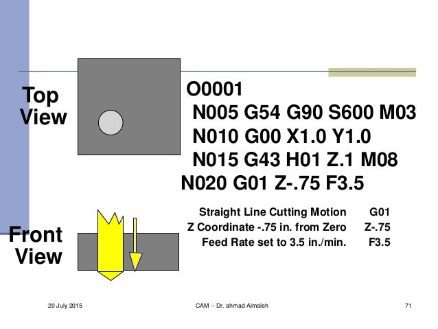 Top View Front View O0001 N005 G54 G90 S600 M03 N010 G00 X1.0 Y1.0 N015 G43 H01 Z.1 M08 N020 G01 Z-.75 F3.5 G01Straight Li...