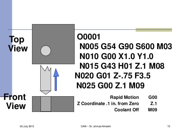 Top View Front View O0001 N005 G54 G90 S600 M03 N010 G00 X1.0 Y1.0 N015 G43 H01 Z.1 M08 N020 G01 Z-.75 F3.5 G00Rapid Motio...