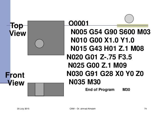 Top View Front View O0001 N005 G54 G90 S600 M03 N010 G00 X1.0 Y1.0 N015 G43 H01 Z.1 M08 N020 G01 Z-.75 F3.5 N035 M30 N030 ...