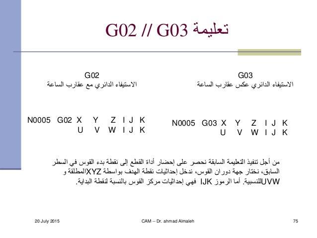 20 July 2015 CAM -- Dr. ahmad Almaleh 75 تعليمةG02 // G03 G02 الساعة عقارب مع الدائري االستيفاء G03 الساعة ...